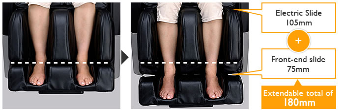 Размер подставки для ног больше обычного